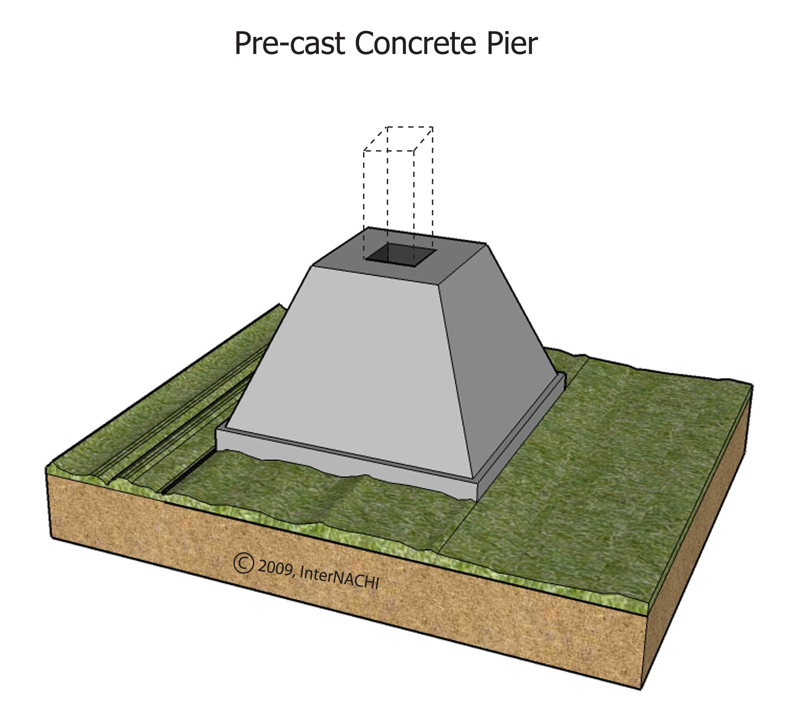 Concrete 4x4 Post Base | Precast Concrete Piers | Deck Footing Block