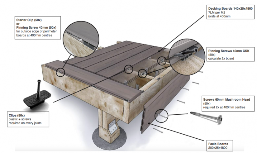 Does Composite Decking Expand | Lowes Decking Material | Installing Composite Decking