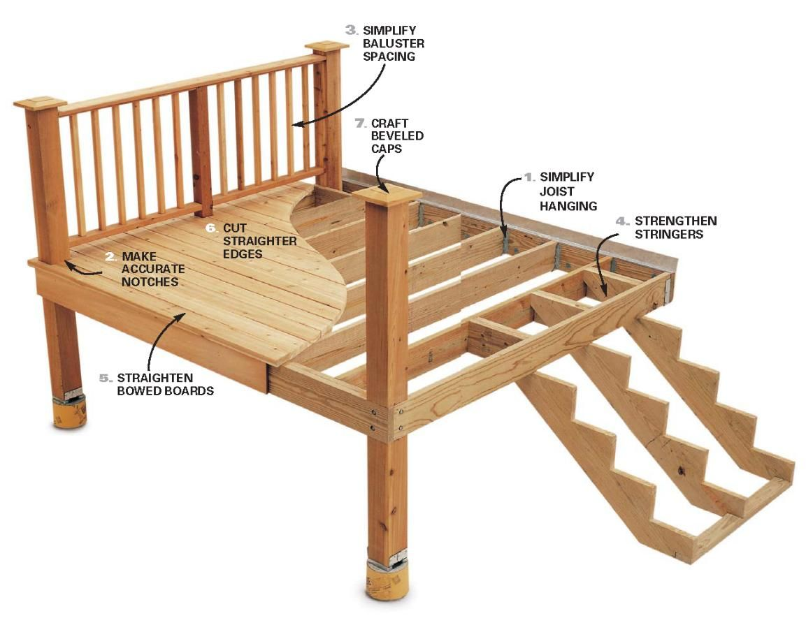 How to Build An Outdoor Staircase | Deck Plans Stairs | Build Deck Stairs