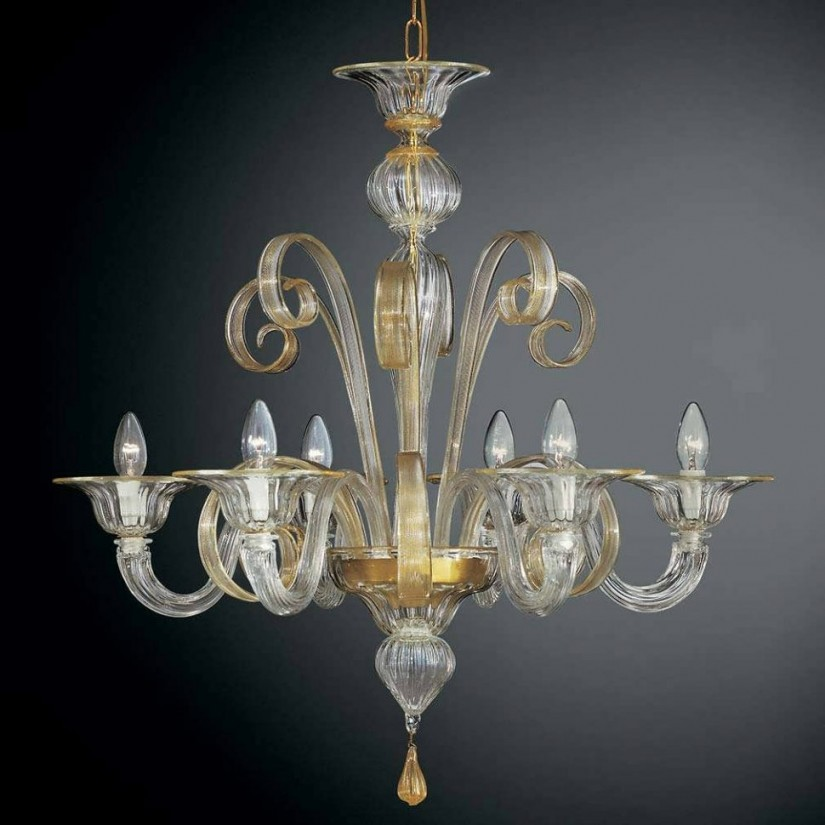 Light Globe Replacements | Ceiling Light Replacement Globes | Glass Chandelier Shades